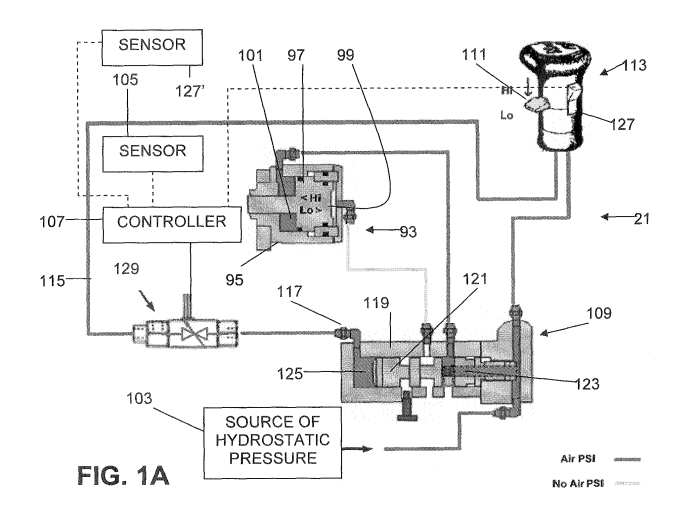 arrangement for inhibiting range shifting in a