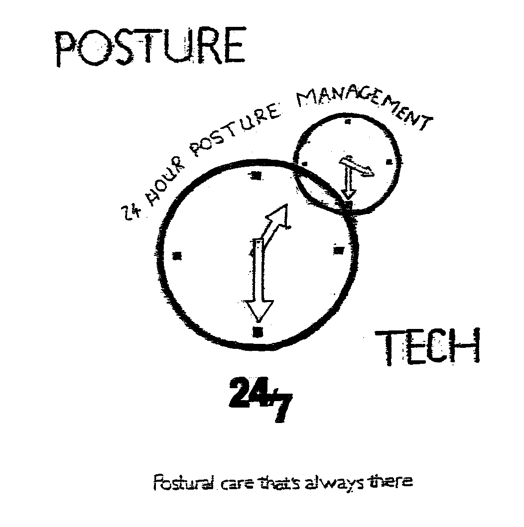24 hour postural management guidelines