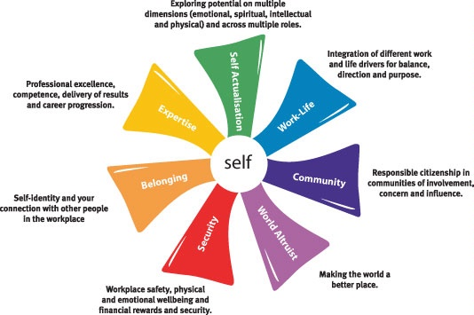 an analysis of the lifestyle changes physical and emotional and intellectual and spiritual Health education services believes that optimal overall wellness in all aspects of life- emotional, intellectual, social, spiritual, and physical- is.